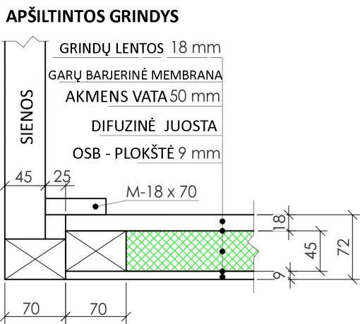 APŠILTINTOS GRINDYS