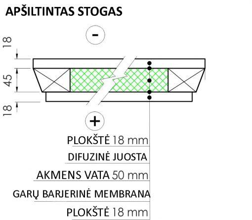 APŠILTINTAS ATOGAS